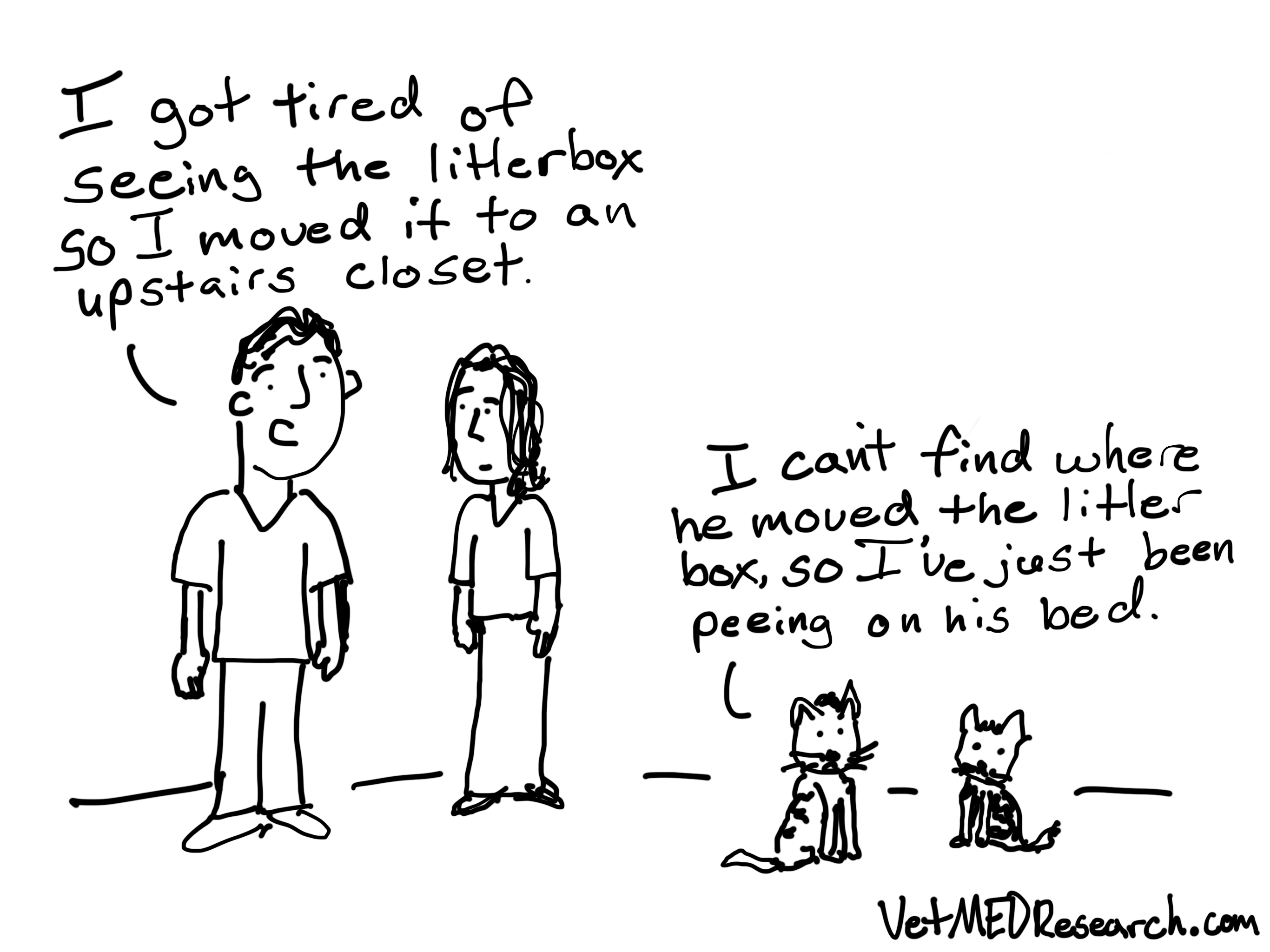 VetMEDResearch Litterbox Cartoon
