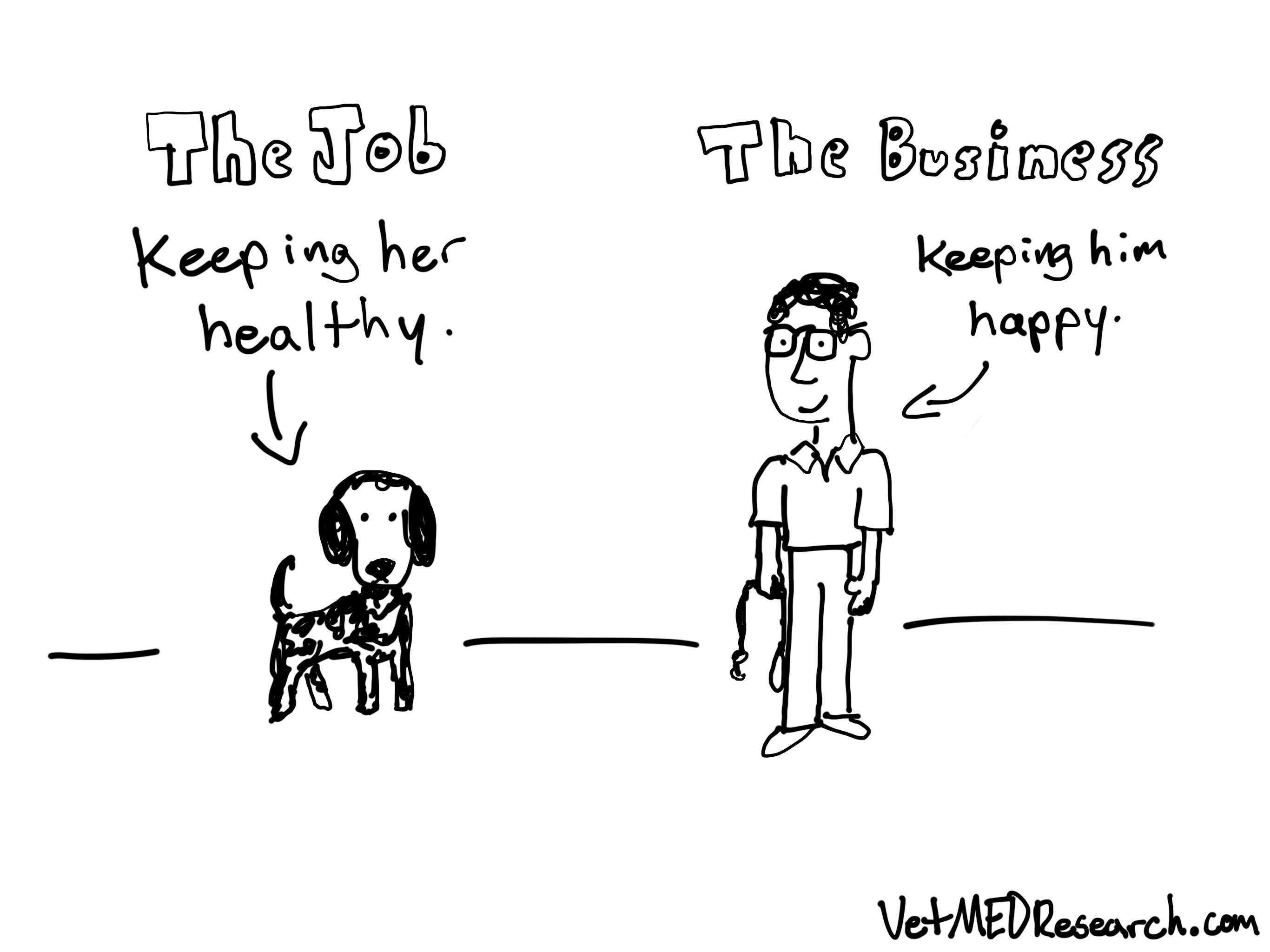 VetMEDResearch Veterinary Business Cartoon